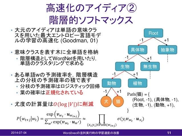 https://image.slidesharecdn.com/okazakisignl217-140703204405-phpapp02/95/word2vec-11-638.jpg?cb=1404420281