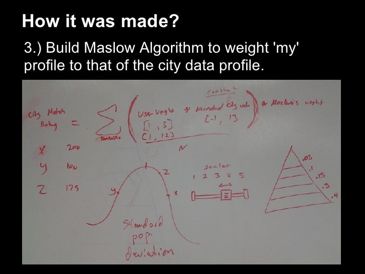 How it was made?3.) Build Maslow Algorithm to weight myprofile to that of the city data profile.