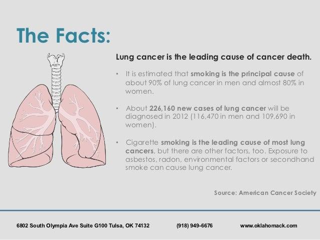 Oklahoma CyberKnife: Lung Cancer Awareness Slide 3