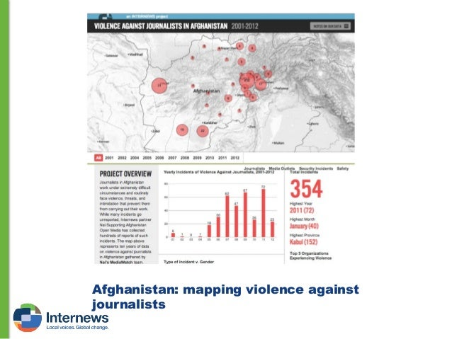 Afghanistan: mapping media landscape 9