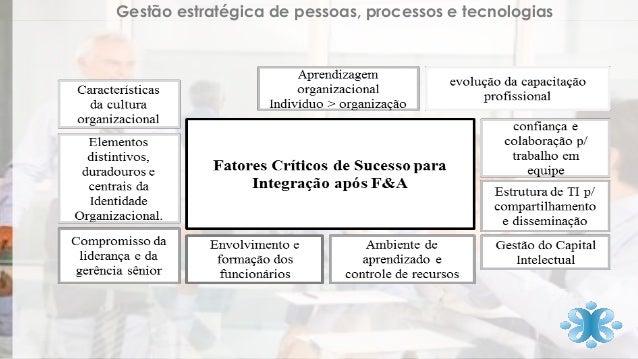 Gestão estratégica de pessoas, processos e tecnologias