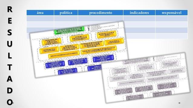 Engenharia da Integração em  Fusões e Aquisições -  Patricia de Sá Freire