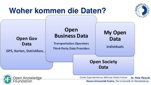 Woher kommen die Daten?  Open Gov Data GPS, Karten, Statistiken, …  Open Business Data Transportation Operators Third-Part...