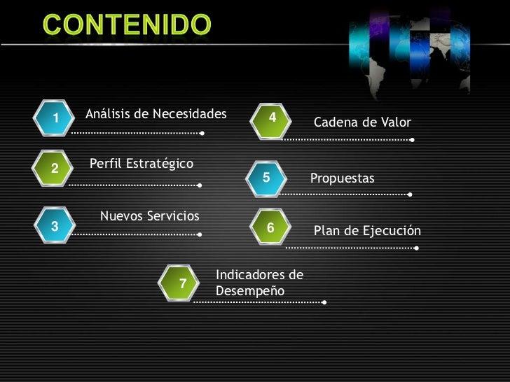 1   Análisis de Necesidades      4        Cadena de Valor2   Perfil Estratégico                                5          ...
