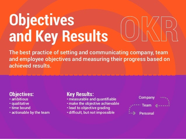 google okr template - okr objectives and key results methodology used by
