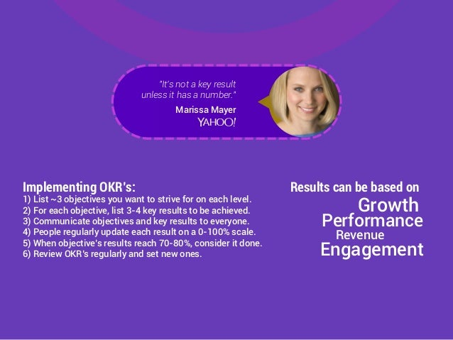 OKR - Objectives and Key Results Methodology, used by Google, LinkedIn and others Slide 2