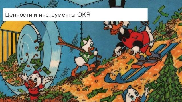 OKR подразделений Стратегия компании Индивидуальные OKR OKR команд