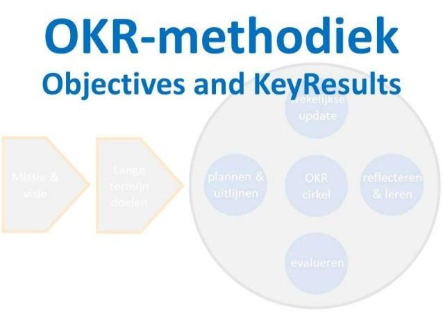 OKR methodiek met toelichting en gratis tool