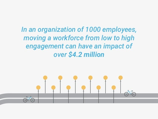In an organization of 1000 employees, moving a workforce from low to high engagement can have an impact of over $4.2 milli...