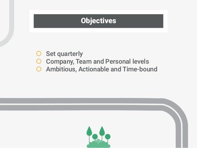 OKRs: How Google Achieves Company Goals  Slide 2