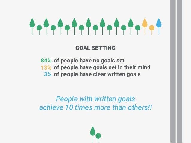 OKRs: How Google Achieves Company Goals  Slide 3