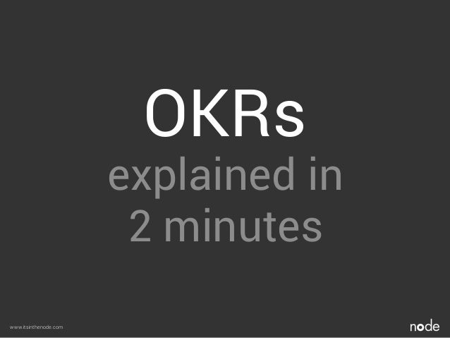 www.itsinthenode.com OKRs explained in  2 minutes