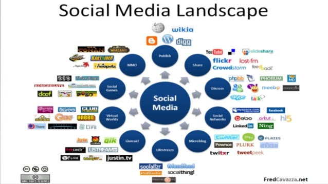 okrs for social media specialist