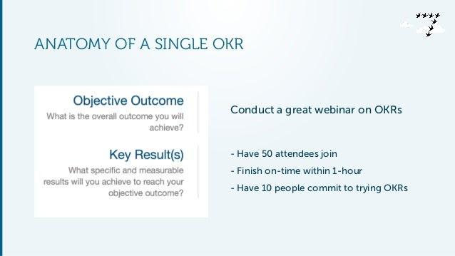 ANATOMY OF A SINGLE OKR Conduct a great webinar on OKRs - Have 50 attendees join - Finish on-time within 1-hour - Have 1...