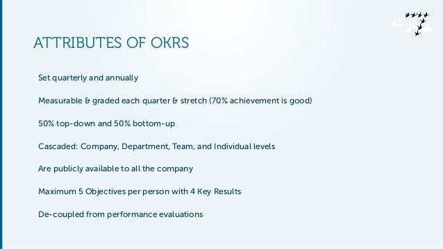 ATTRIBUTES OF OKRS Set quarterly and annually Measurable & graded each quarter & stretch (70% achievement is good) 50% top...