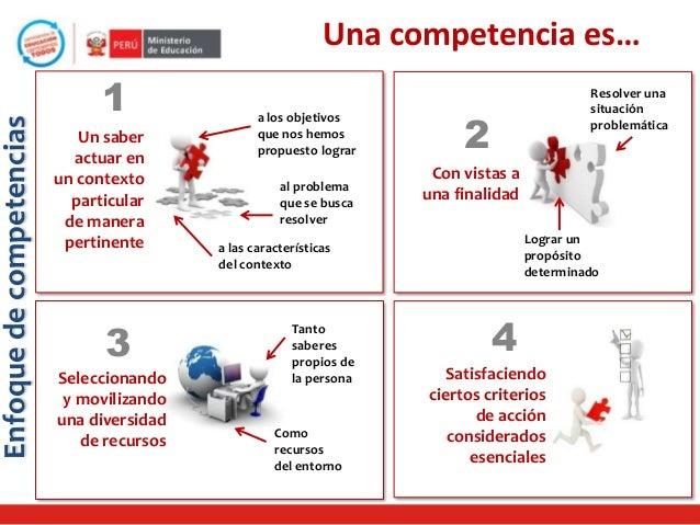 Enfoque de competencias  Una competencia es…  1 Un saber actuar en un contexto particular de manera pertinente  3 Seleccio...