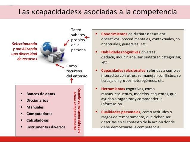 Las «capacidades» asociadas a la competencia  Seleccionando y movilizando una diversidad de recursos  Tanto saberes propio...