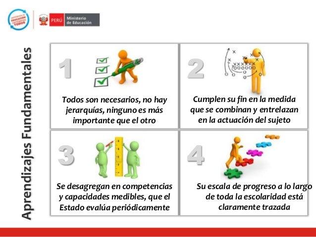 Aprendizajes Fundamentales  5  6  No representan asignaturas que deban enseñarse y aprenderse aislada e independientemente...