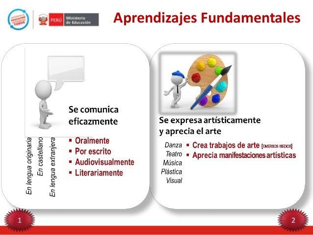 Aprendizajes Fundamentales  3  4