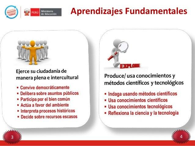 Aprendizajes Fundamentales Actúa e interactúa con autonomía para el bienestar • •  • •  •  5  Se conoce y valora, se expre...