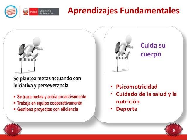 Escenarios de actuación  Los aprendizajes fundamentales se adquieren y se demuestran en la acción, en determinados context...