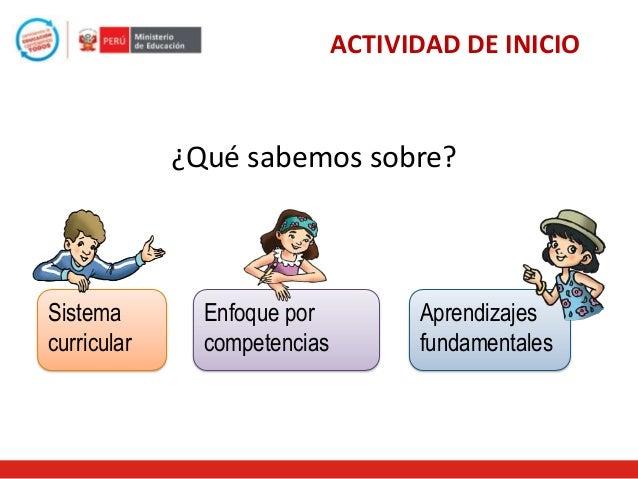 ACTIVIDAD DE INICIO  ¿Qué sabemos sobre?  Sistema curricular  Enfoque por competencias  Aprendizajes fundamentales