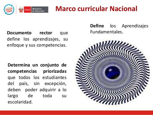 Marco curricular Nacional Documento rector que define los aprendizajes, su enfoque y sus competencias.  Determina un conju...