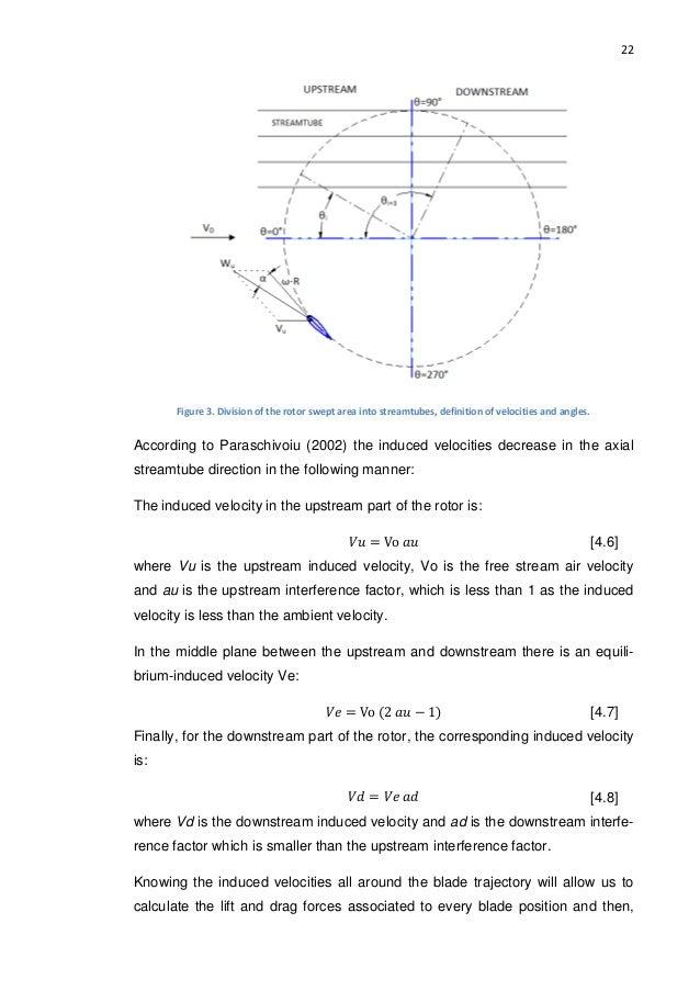Small Scale Vertical Axis Wind Turbine Design. Wiring. Case Ih 1680 Bine Wiring Schematic At Scoala.co