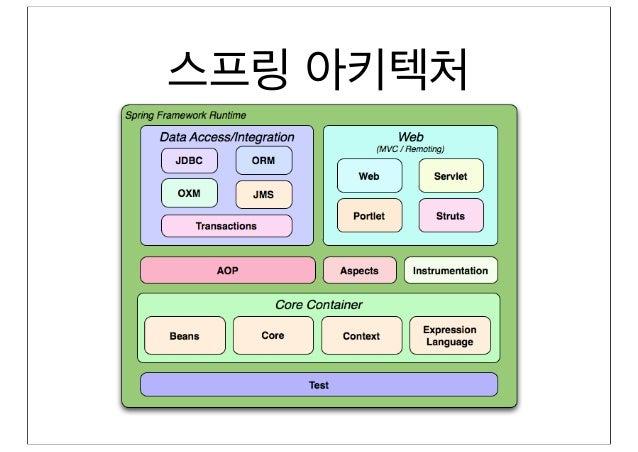 ejb 3.x tutorial pdf