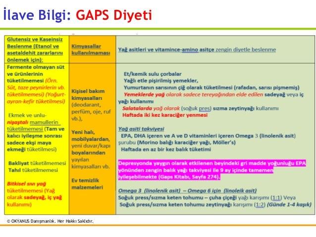 gaps diyeti ile ilgili görsel sonucu