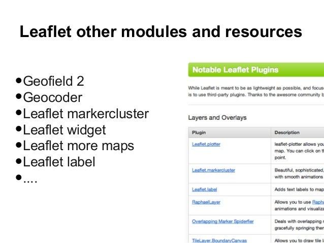 Leaflet other modules and resources •Geofield 2 •Geocoder •Leaflet markercluster •Leaflet widget •Leaflet more maps •Leafl...