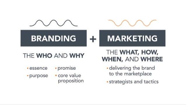 7 Myths About Marketing