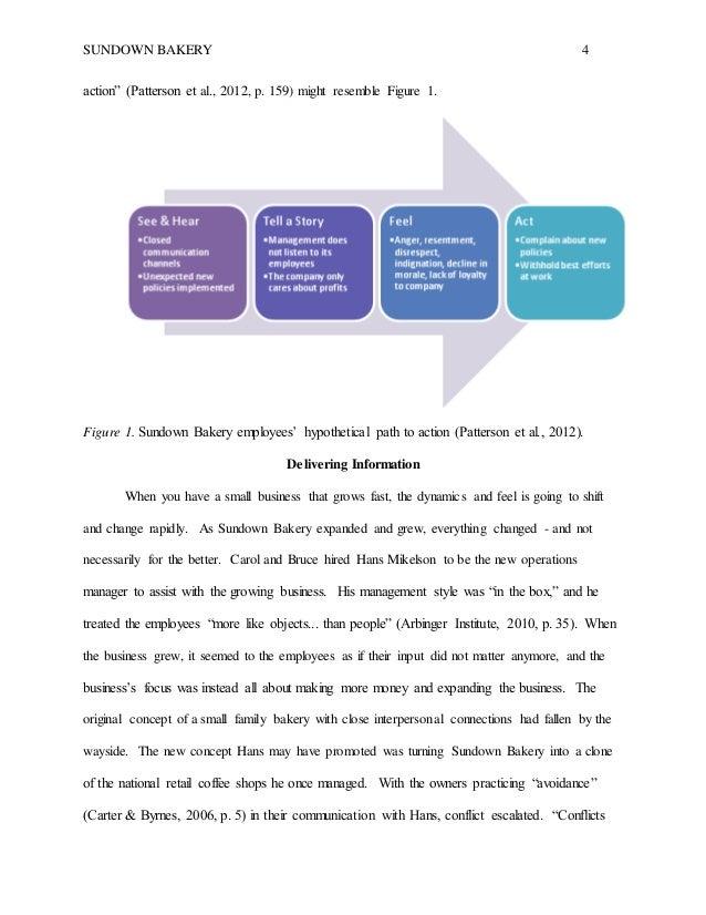 New York Bakery Harvard Case Solution & Analysis
