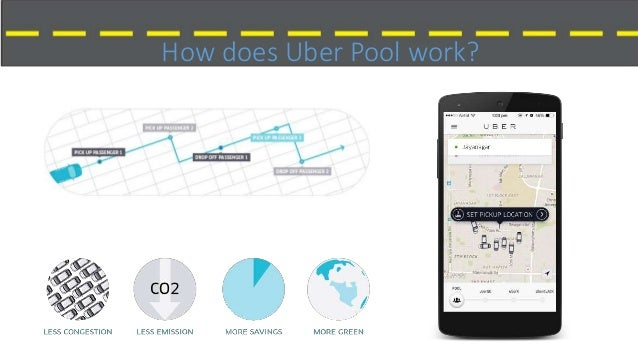 Taxi Wars In India Ola Cabs Vs Uber