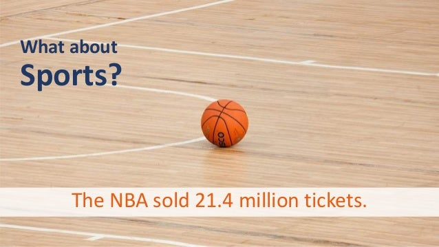 What about Sports? Major League Baseball sold 73.7 million tickets