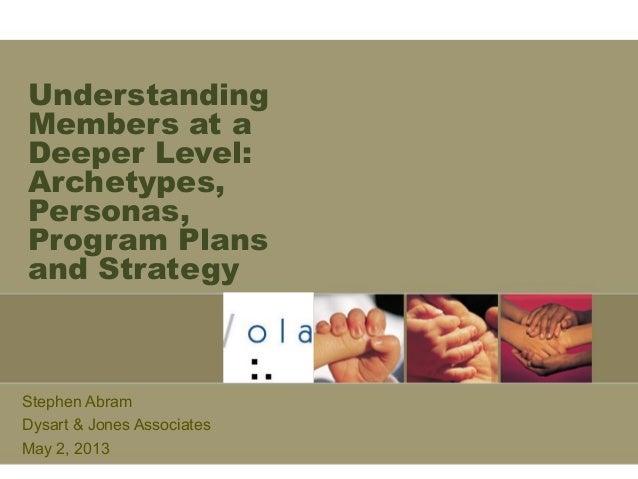 UnderstandingMembers at aDeeper Level:Archetypes,Personas,Program Plansand StrategyStephen AbramDysart & Jones AssociatesM...