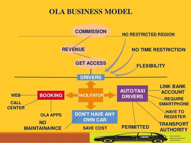 Car Transport Company >> Ola cab