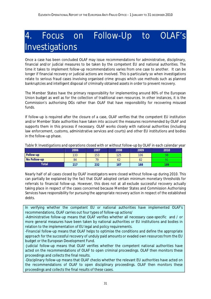 ELEVENTH OPERATIONAL REPORT OF THE EUROPEAN ANTI-FRAUD OFFICE – 1 JANUARY TO 31 DECEMBER 2010One individual case often lea...