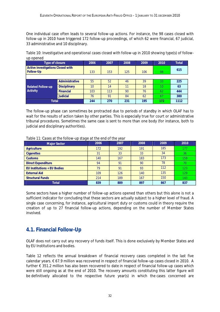 ELEVENTH OPERATIONAL REPORT OF THE EUROPEAN ANTI-FRAUD OFFICE – 1 JANUARY TO 31 DECEMBER 2010actually closed. The large fl...