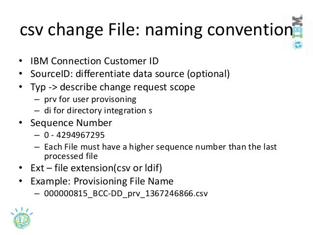 following best practices for file naming of