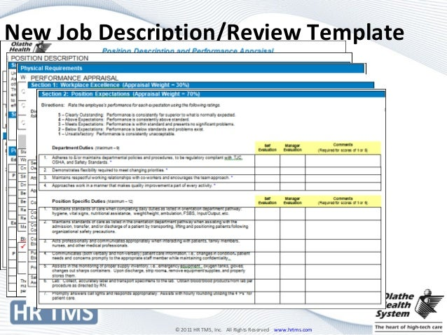 Achieving ROI Through the Integration of Job Descriptions and Perform…