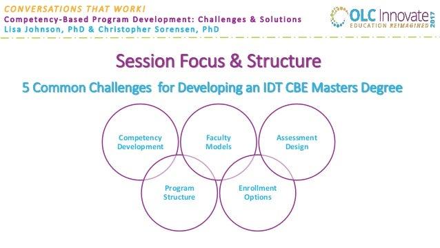 Competency-Based Program Development: Challenges & Solutions Slide 2