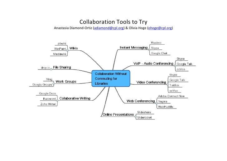 Collaboration Tools to Try Anastasia Diamond-Ortiz (adiamond@cpl.org) & Olivia Hoge (ohoge@cpl.org)