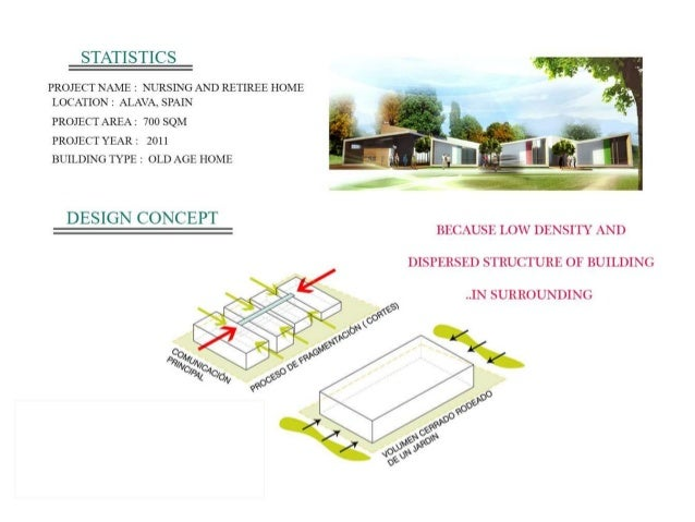 Best Of Old Age Home Design Concept Zachary Kristen