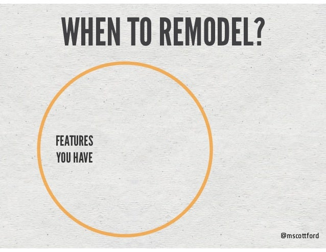 @mscottford WHEN TO REMODEL? FEATURES  YOU HAVE