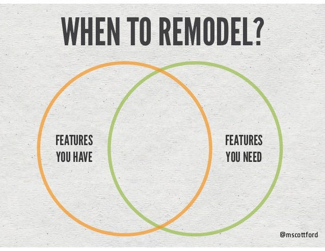 @mscottford WHEN TO REMODEL? FEATURES  YOU HAVE FEATURES  YOU NEED