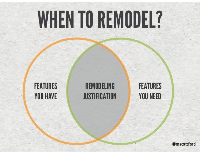 @mscottford WHEN TO REMODEL? FEATURES  YOU HAVE FEATURES  YOU NEED REMODELING JUSTIFICATION