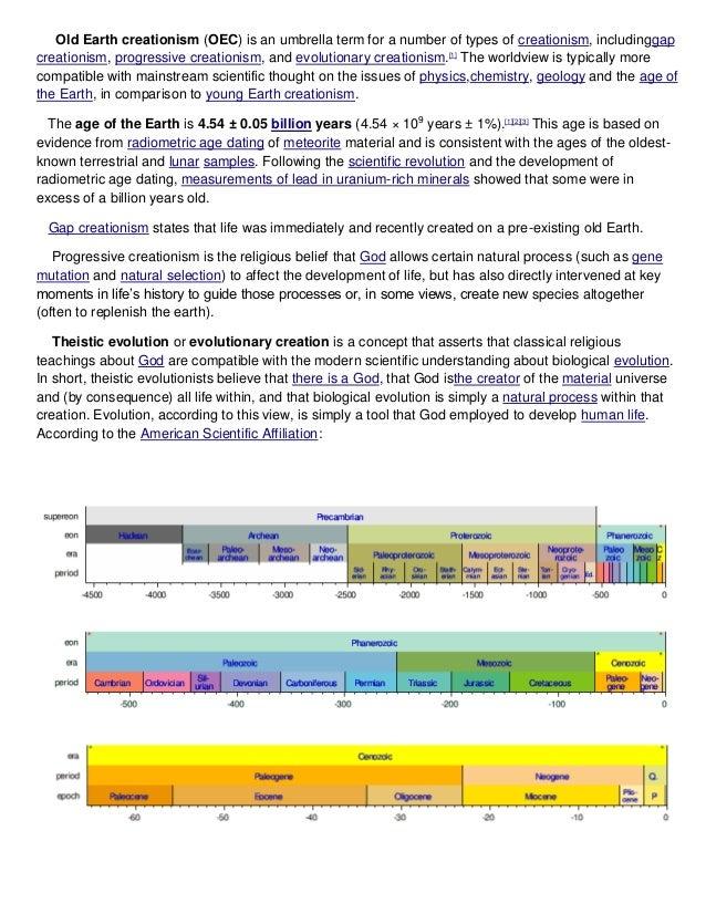 Radiometric dating old earth creationism