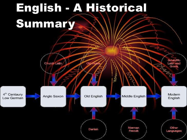 English - A Historical Summary