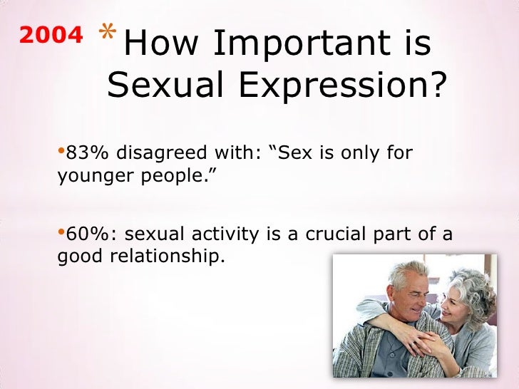 how important is sex to a relationship